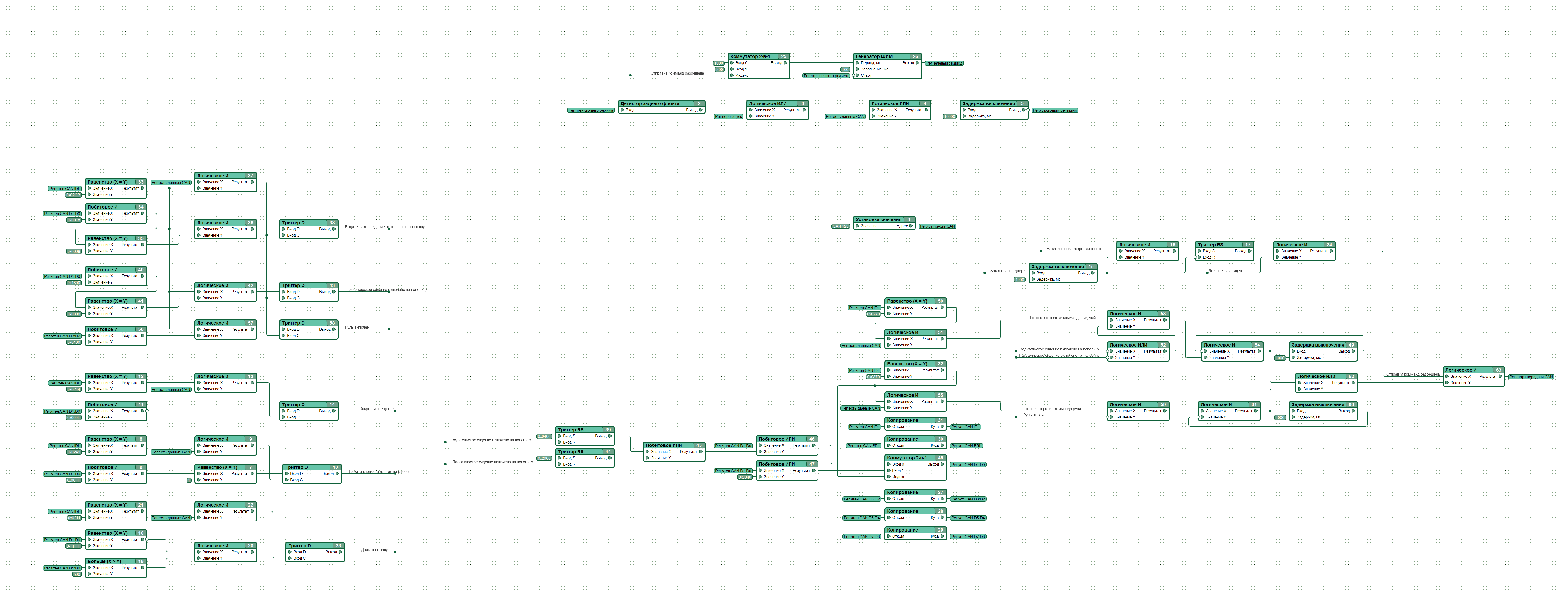 http://forum.canny.ru/files/c7_dc_seat_heat_diagramm.png