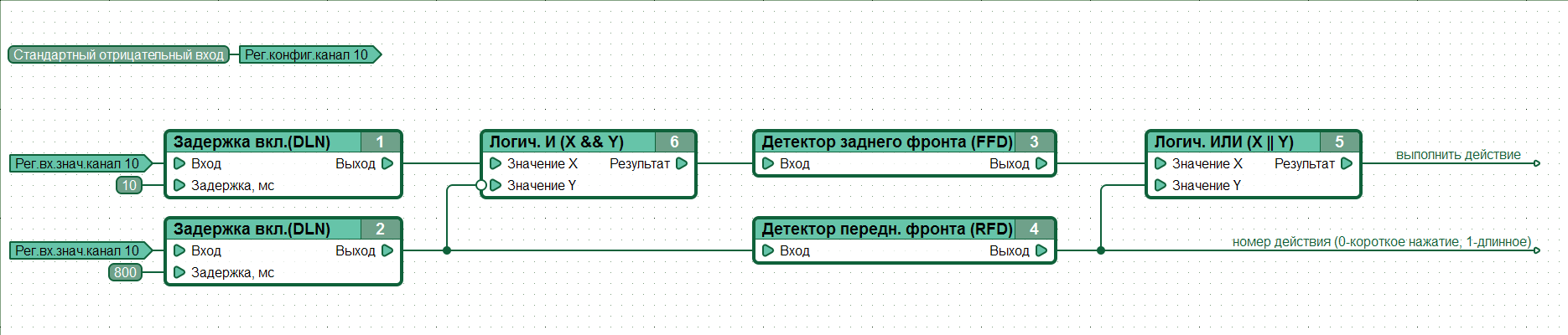 http://forum.canny.ru/files/oldpic/b5a4afa8-83d8-4d00-a2cc-4a1f0af57fa9.png