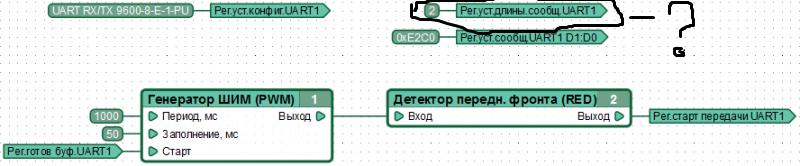 c7_uart_2.png, 103.36 кб, 800 x 166
