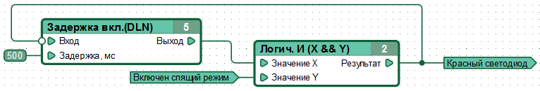 sleep_blink.png, 17.3 кб, 766 x 130