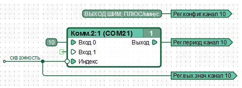 iopwm.png, 8.87 кб, 496 x 180